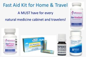 Fast aid kit for home